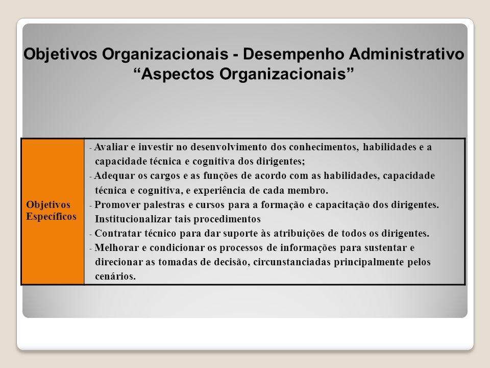 """Objetivos Organizacionais - Desempenho Administrativo """"Aspectos Organizacionais"""" Objetivos Específicos - Avaliar e investir no desenvolvimento dos con"""