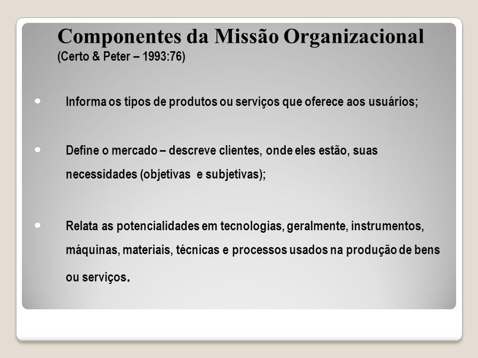 Objetivos Organizacionais São os alvos ou os fins que se pretende atingir.