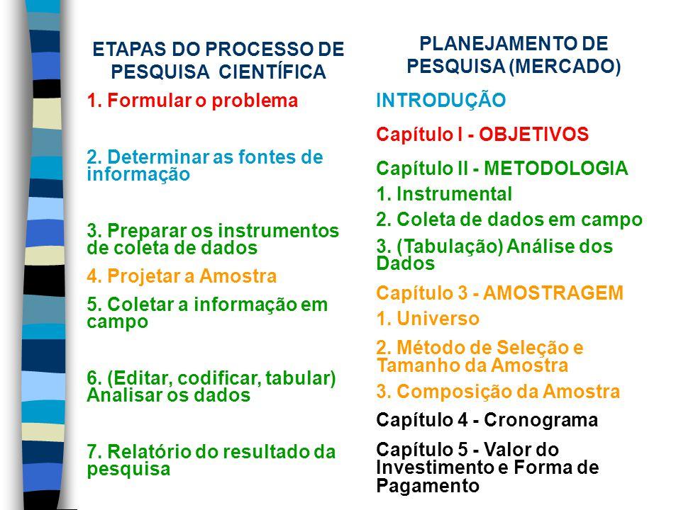 ETAPAS DO PROCESSO DE PESQUISA CIENTÍFICA 1.Formular o problema 2.