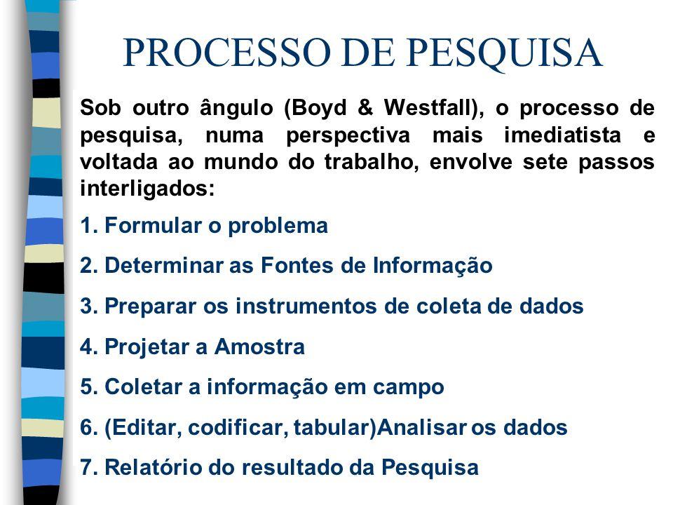 PROCESSO DE PESQUISA Sob outro ângulo (Boyd & Westfall), o processo de pesquisa, numa perspectiva mais imediatista e voltada ao mundo do trabalho, envolve sete passos interligados: 1.