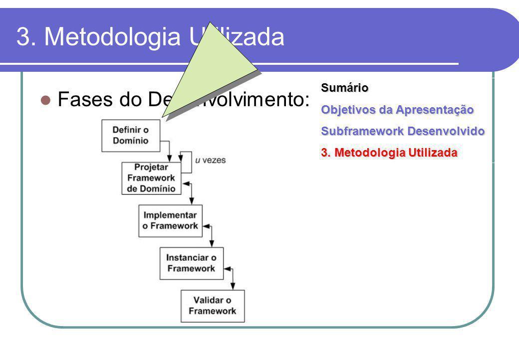 Implementar o Framework A abordagem escolhida para realizar a análise nas fórmulas é a mesma utilizada por compiladores.