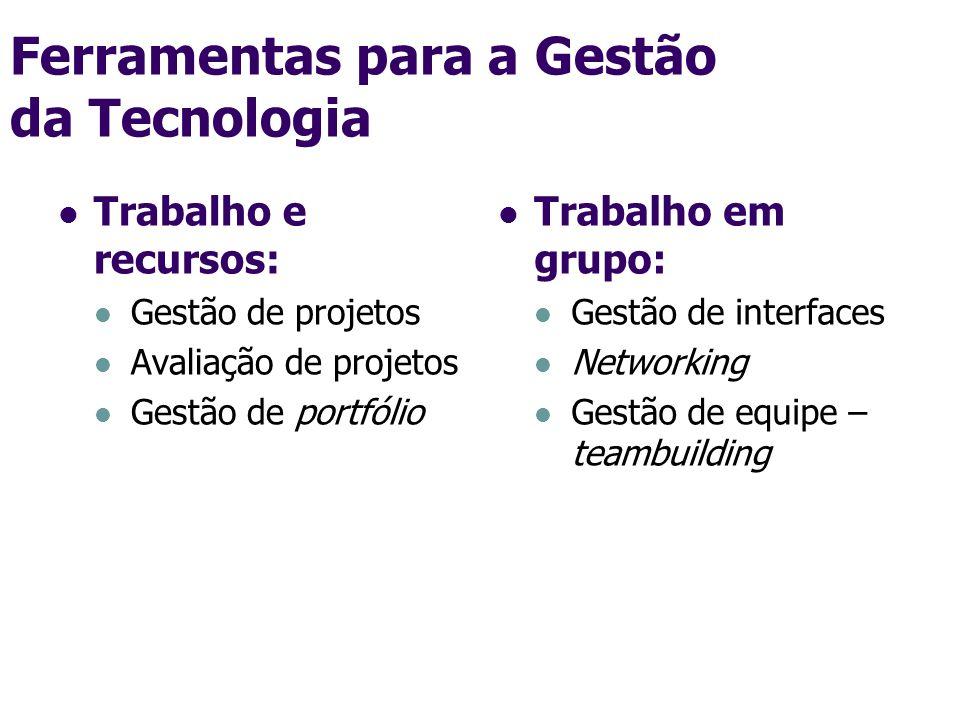 Ferramentas para a Gestão da Tecnologia Trabalho e recursos: Gestão de projetos Avaliação de projetos Gestão de portfólio Trabalho em grupo: Gestão de