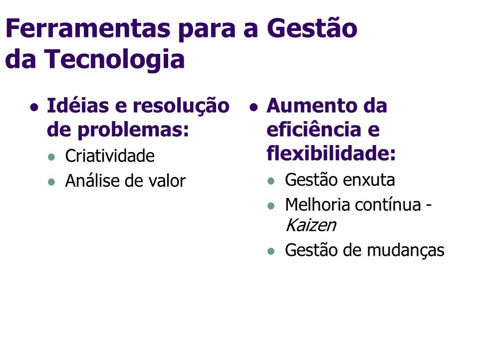Ferramentas para a Gestão da Tecnologia Idéias e resolução de problemas: Criatividade Análise de valor Aumento da eficiência e flexibilidade: Gestão e
