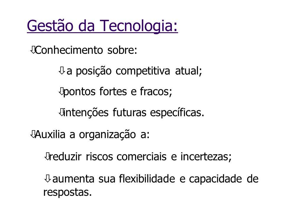 òConhecimento sobre: ò a posição competitiva atual; òpontos fortes e fracos; òintenções futuras específicas. òAuxilia a organização a: òreduzir riscos
