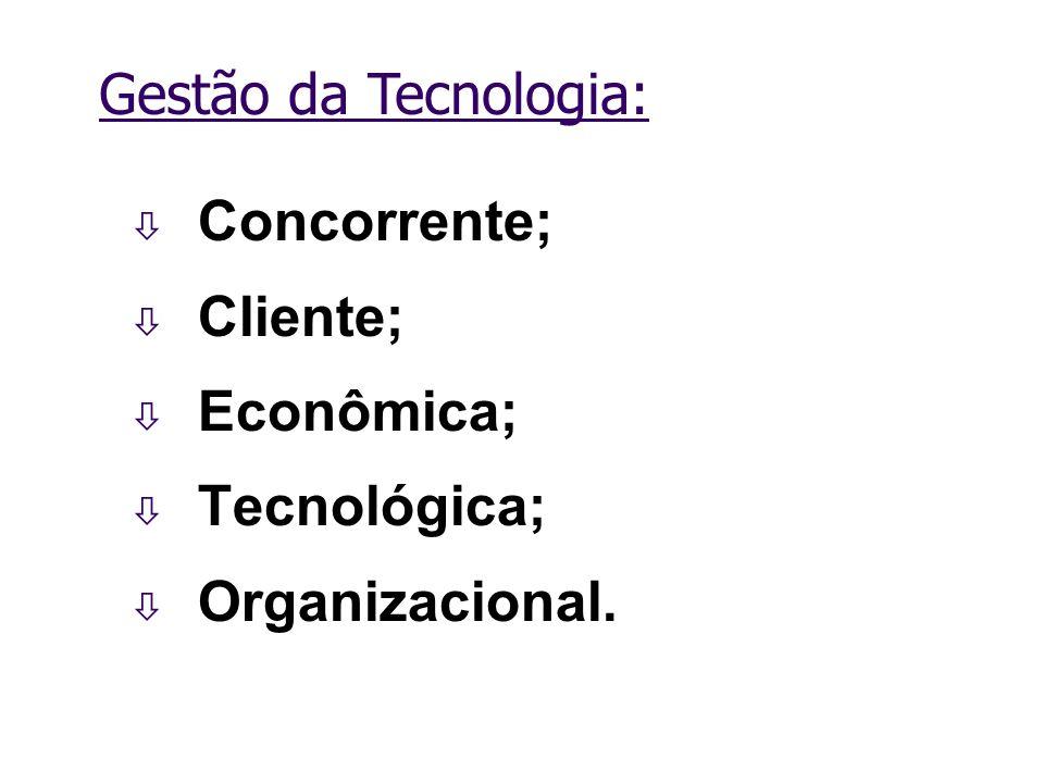 ò Concorrente; ò Cliente; ò Econômica; ò Tecnológica; ò Organizacional. Gestão da Tecnologia: