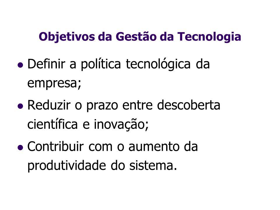 Objetivos da Gestão da Tecnologia Definir a política tecnológica da empresa; Reduzir o prazo entre descoberta científica e inovação; Contribuir com o