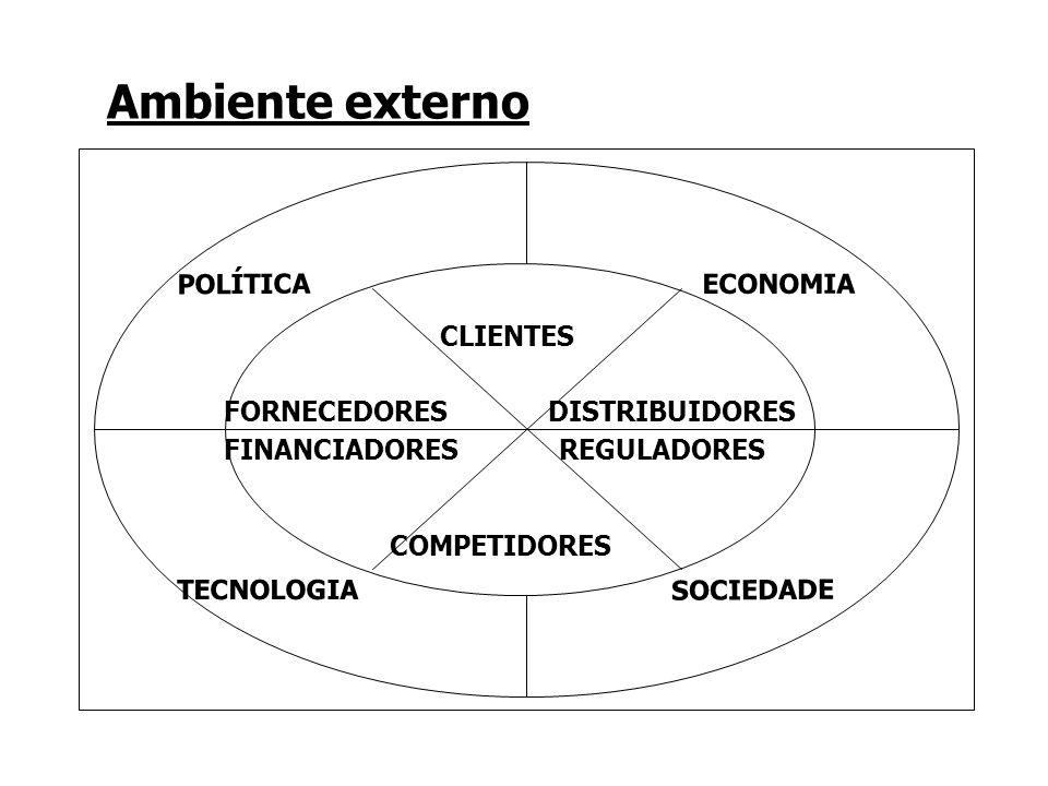 COLETA DE INFORMAÇÕES EXTERNAS Prof.Dr.