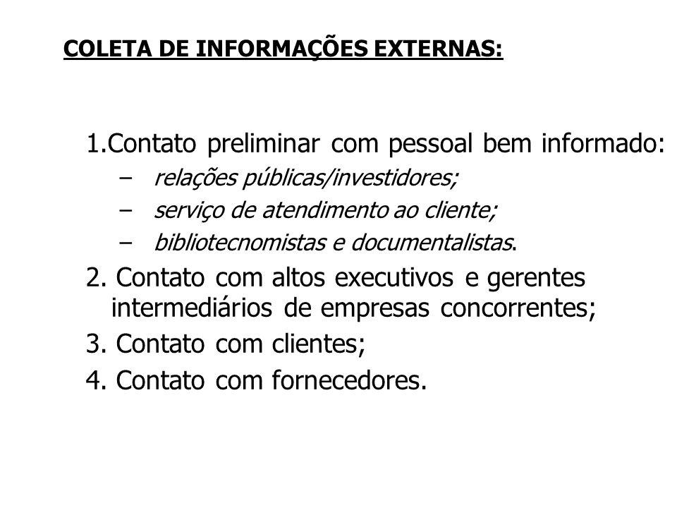 SOCIEDADE ECONOMIA POLÍTICA TECNOLOGIA CLIENTES COMPETIDORES REGULADORESFINANCIADORES DISTRIBUIDORESFORNECEDORES Ambiente externo