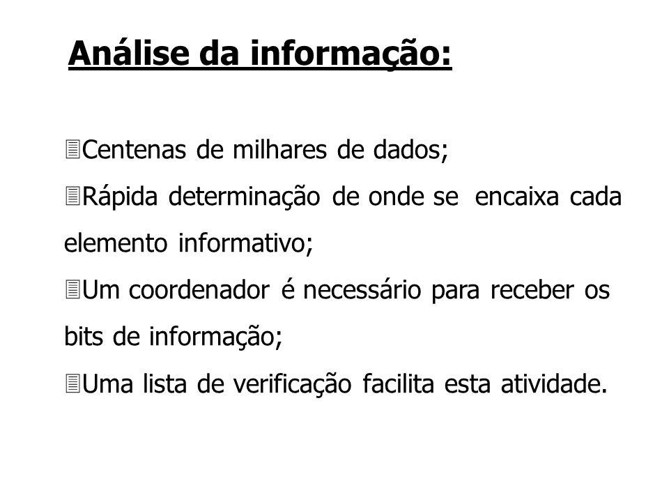 A ANÁLISE DA INFORMAÇÃO COLETADA FERRAMENTAS DE GESTÃO DA TECNOLOGIA Prof.