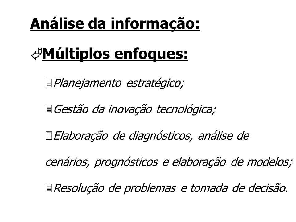 Compreende quatro processos: 3Análise propriamente dita 3Síntese 3Hipótese 3Construção e prova de suposições Análise da informação:
