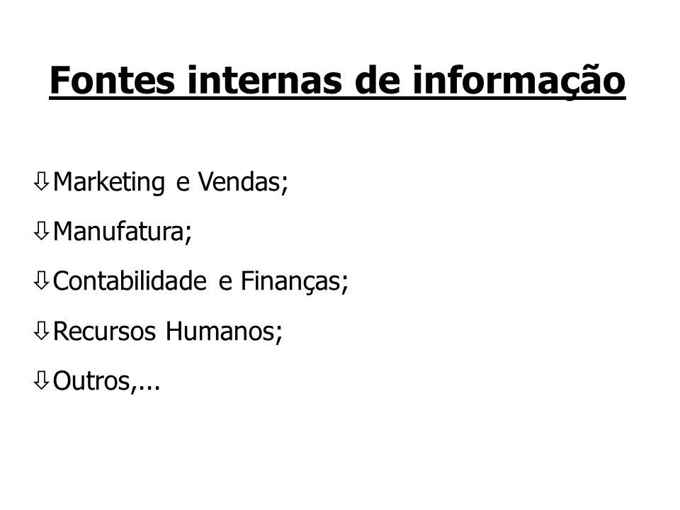 Fontes internas de informação ò Marketing e Vendas; ò Manufatura; ò Contabilidade e Finanças; ò Recursos Humanos; ò Outros,...