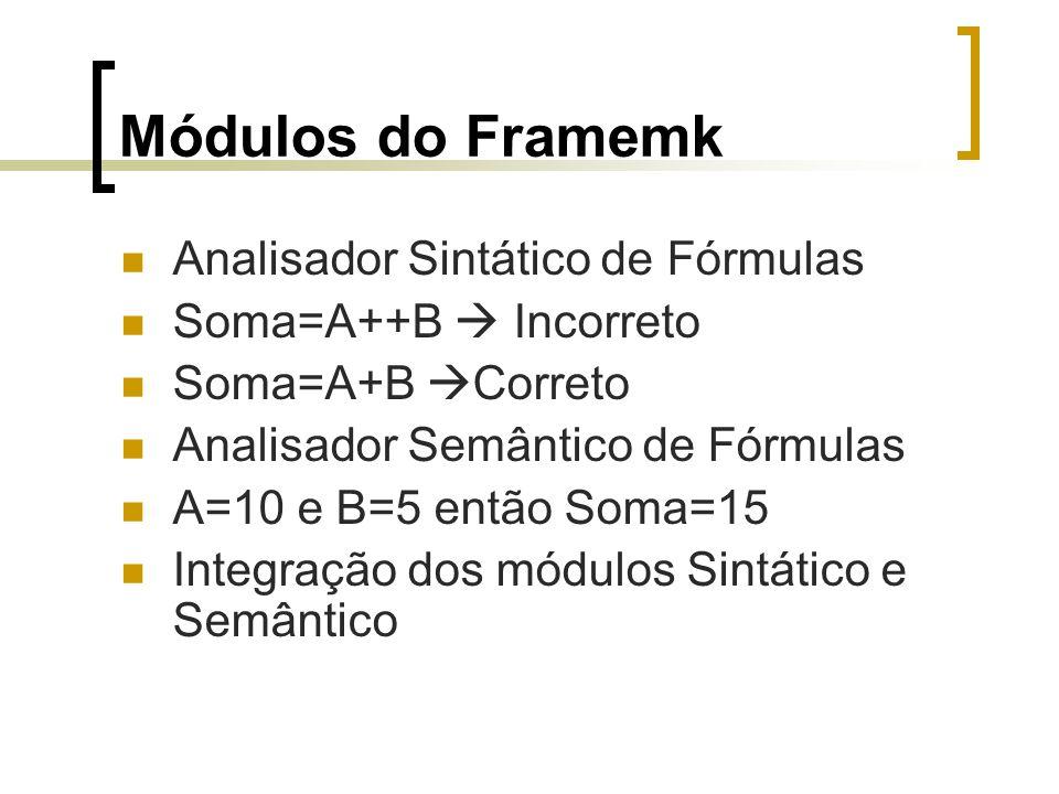 Módulos do Framemk Analisador Sintático de Fórmulas Soma=A++B  Incorreto Soma=A+B  Correto Analisador Semântico de Fórmulas A=10 e B=5 então Soma=15 Integração dos módulos Sintático e Semântico