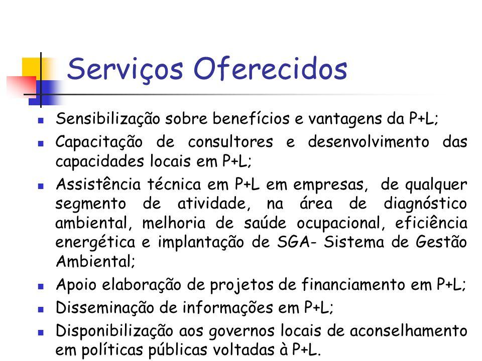 Serviços Oferecidos Sensibilização sobre benefícios e vantagens da P+L; Capacitação de consultores e desenvolvimento das capacidades locais em P+L; As