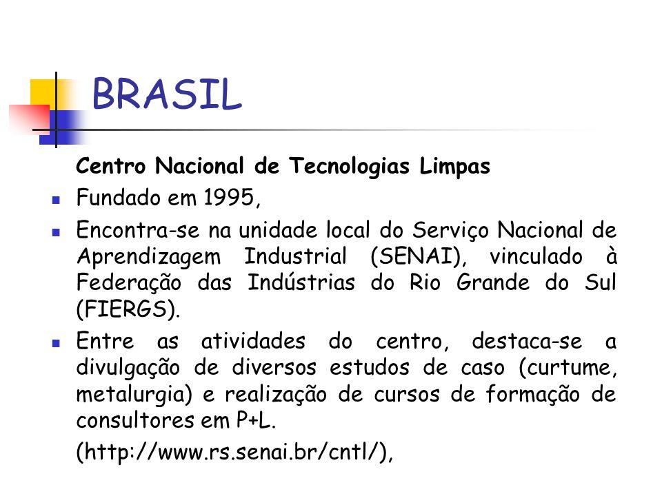 BRASIL Centro Nacional de Tecnologias Limpas Fundado em 1995, Encontra-se na unidade local do Serviço Nacional de Aprendizagem Industrial (SENAI), vin