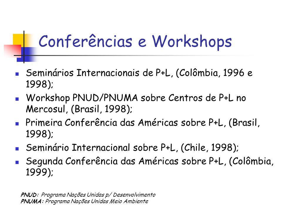 Conferências e Workshops Seminários Internacionais de P+L, (Colômbia, 1996 e 1998); Workshop PNUD/PNUMA sobre Centros de P+L no Mercosul, (Brasil, 199
