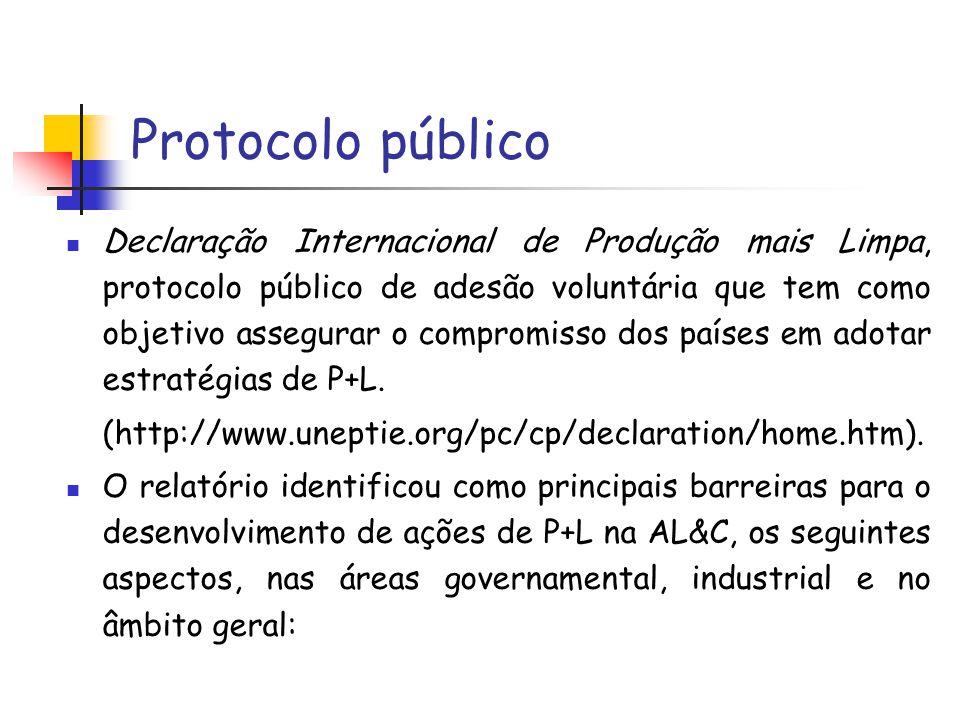 Protocolo público Declaração Internacional de Produção mais Limpa, protocolo público de adesão voluntária que tem como objetivo assegurar o compromiss