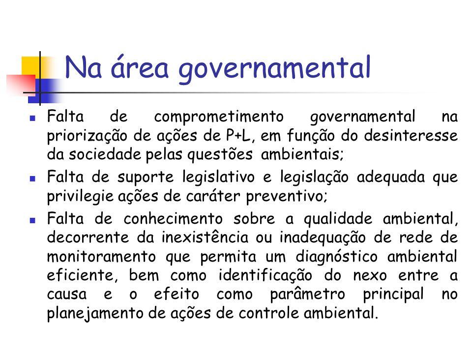 Na área governamental Falta de comprometimento governamental na priorização de ações de P+L, em função do desinteresse da sociedade pelas questões amb