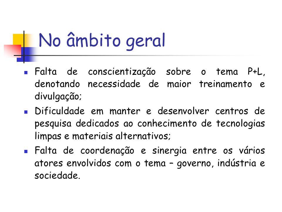 CERTIFICAÇÃO ISO 14.001 Brasil 88 certificações (1998) 1008 certificações (2003) Aumento 1145% Empresas de Médio e Grande Porte Apesar das dificuldades: as pequenas empresas também têm buscado a certificação ambiental,