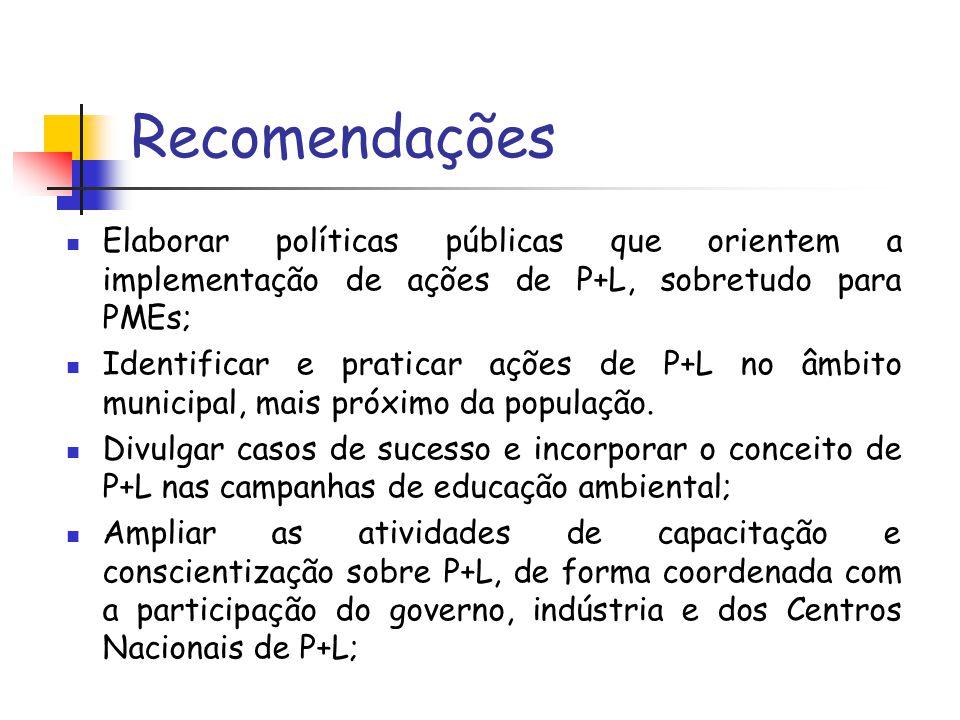 Recomendações Elaborar políticas públicas que orientem a implementação de ações de P+L, sobretudo para PMEs; Identificar e praticar ações de P+L no âm