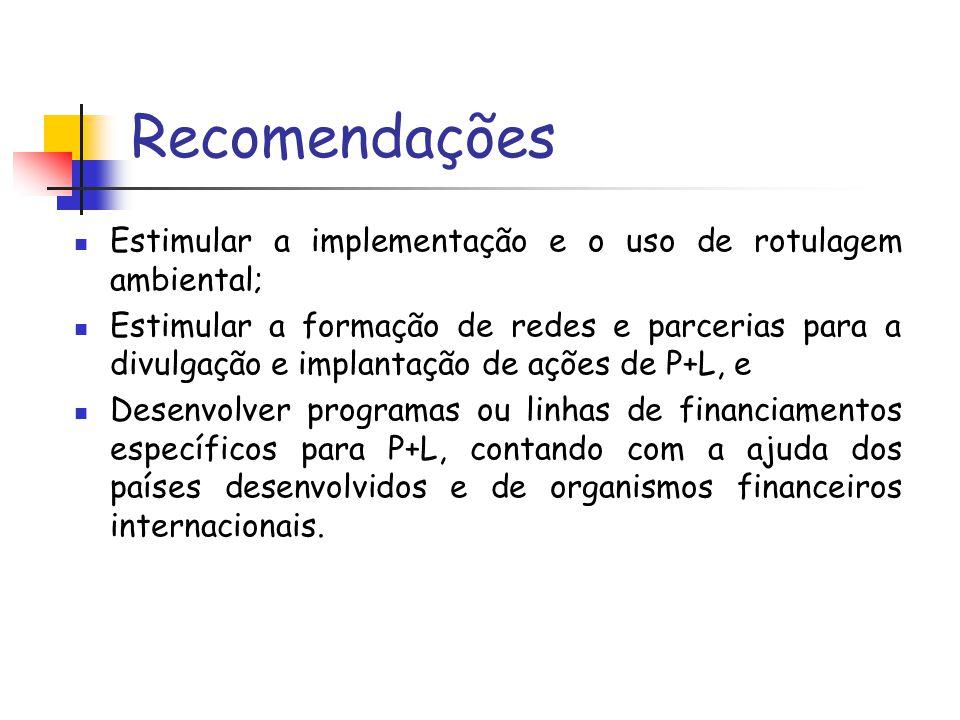 Recomendações Estimular a implementação e o uso de rotulagem ambiental; Estimular a formação de redes e parcerias para a divulgação e implantação de a