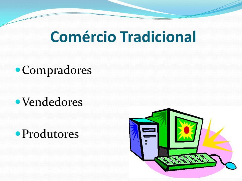 Comércio Tradicional Compradores Vendedores Produtores