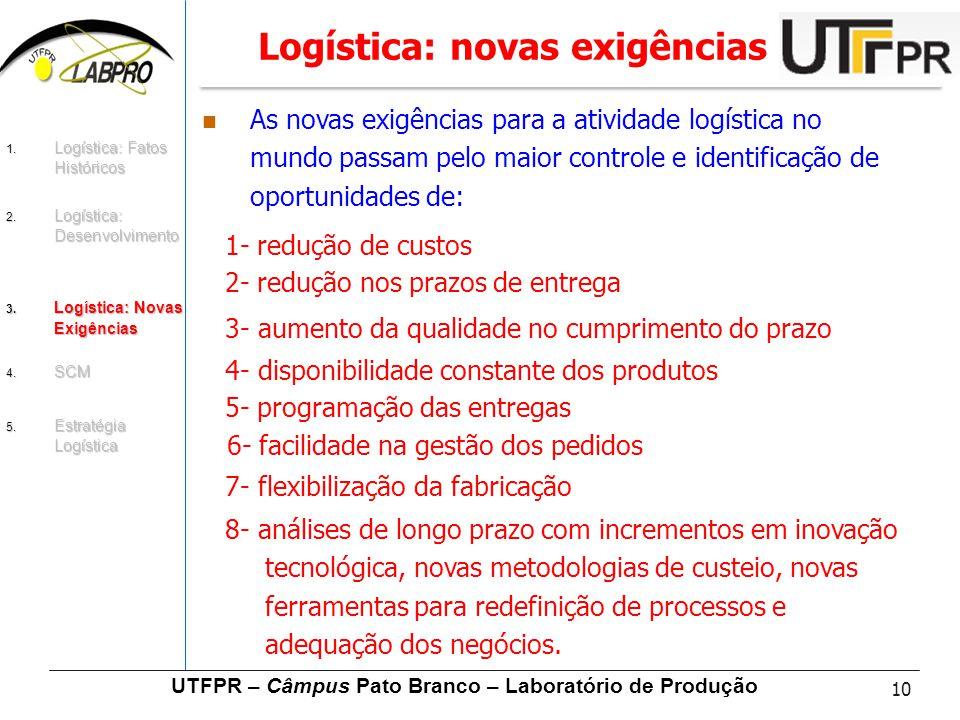 10 UTFPR – Câmpus Pato Branco – Laboratório de Produção Logística: novas exigências As novas exigências para a atividade logística no mundo passam pel