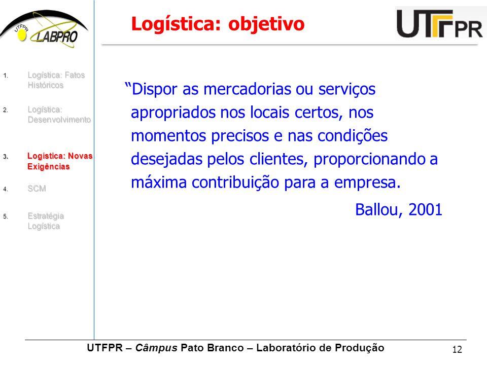 """12 UTFPR – Câmpus Pato Branco – Laboratório de Produção Logística: objetivo """"Dispor as mercadorias ou serviços apropriados nos locais certos, nos mome"""
