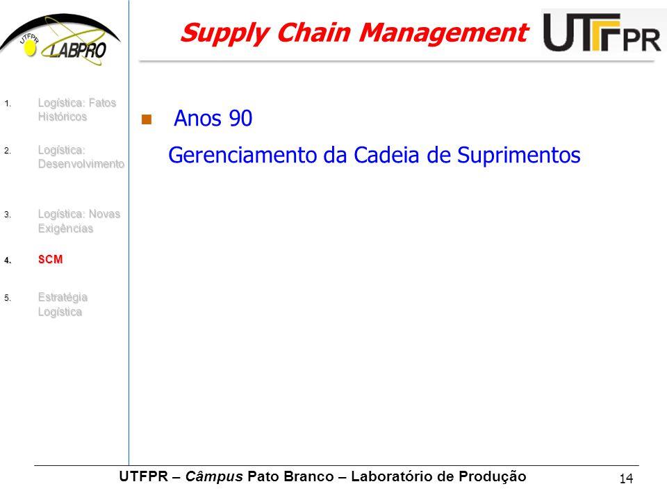 14 UTFPR – Câmpus Pato Branco – Laboratório de Produção Supply Chain Management Anos 90 Gerenciamento da Cadeia de Suprimentos 1. Logística: Fatos His