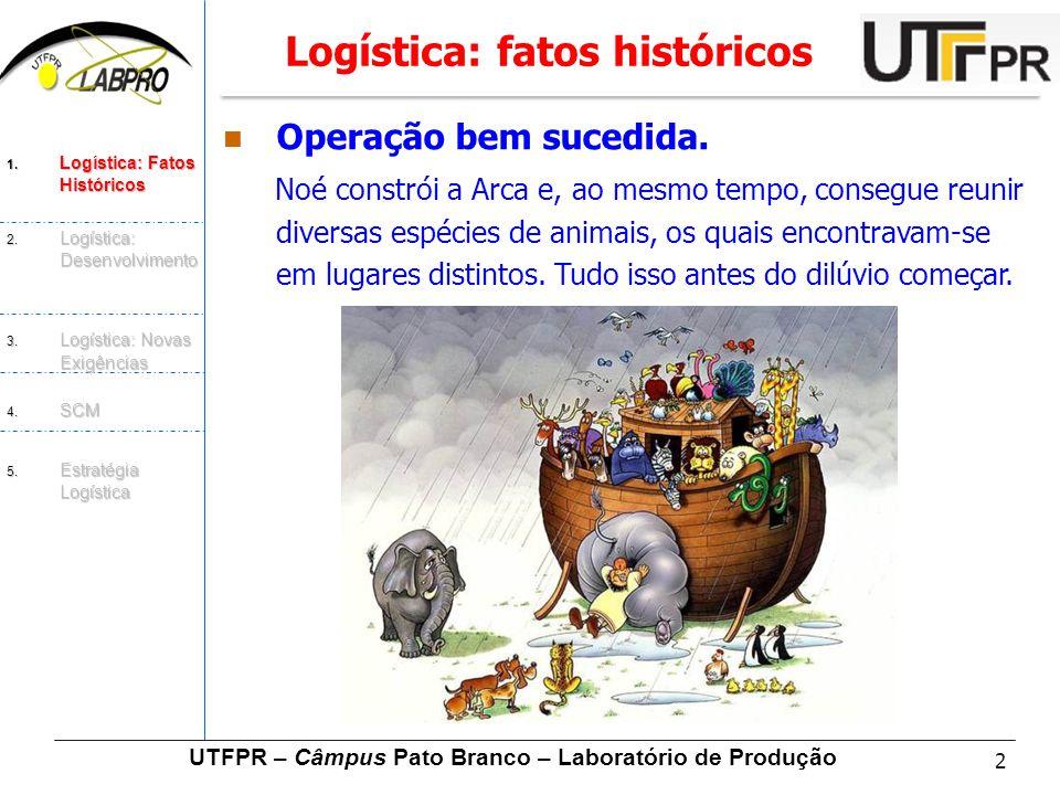 2 UTFPR – Câmpus Pato Branco – Laboratório de Produção 1. Logística: Fatos Históricos 2. Logística: Desenvolvimento 3. Logística: Novas Exigências 4.