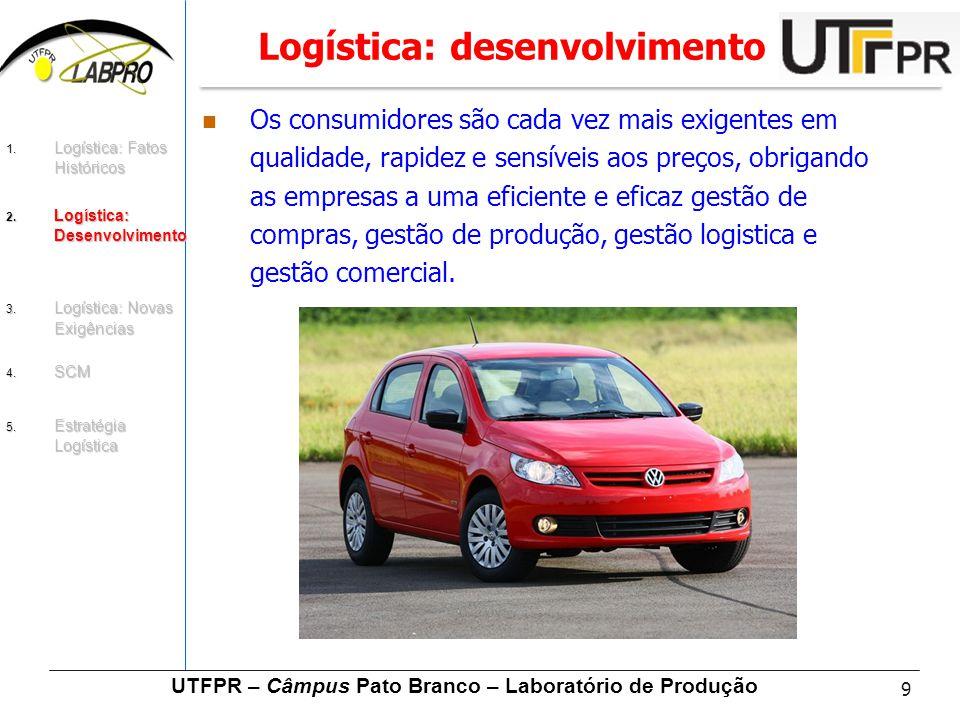 9 UTFPR – Câmpus Pato Branco – Laboratório de Produção Logística: desenvolvimento Os consumidores são cada vez mais exigentes em qualidade, rapidez e