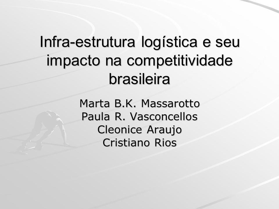 Infra-estrutura logística e seu impacto na competitividade brasileira Marta B.K. Massarotto Paula R. Vasconcellos Cleonice Araujo Cristiano Rios