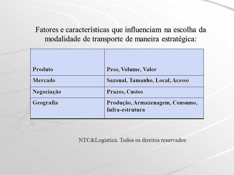 Fatores e características que influenciam na escolha da modalidade de transporte de maneira estratégica: Produto Peso, Volume, Valor Mercado Sazonal,
