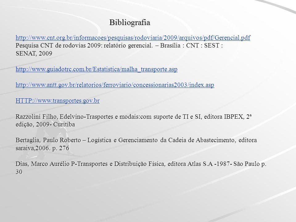 Bibliografia http://www.cnt.org.br/informacoes/pesquisas/rodoviaria/2009/arquivos/pdf/Gerencial.pdf http://www.cnt.org.br/informacoes/pesquisas/rodovi