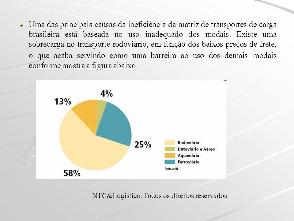 Uma das principais causas da ineficiência da matriz de transportes de carga brasileira está baseada no uso inadequado dos modais. Existe uma sobrecarg