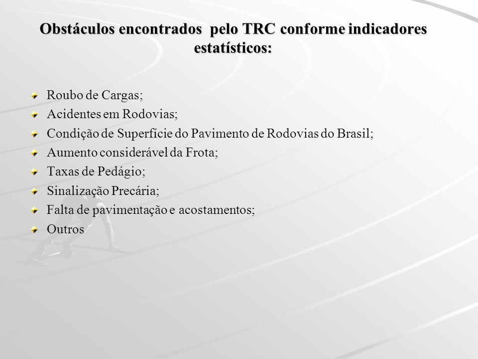 Obstáculos encontrados pelo TRC conforme indicadores estatísticos: Roubo de Cargas; Acidentes em Rodovias; Condição de Superfície do Pavimento de Rodo