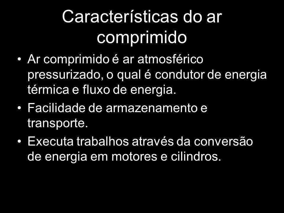 Características do ar comprimido Ar comprimido é ar atmosférico pressurizado, o qual é condutor de energia térmica e fluxo de energia.