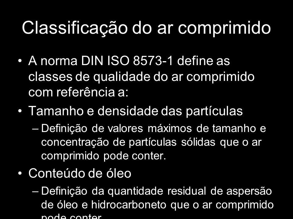 Classificação do ar comprimido A norma DIN ISO 8573-1 define as classes de qualidade do ar comprimido com referência a: Tamanho e densidade das partíc