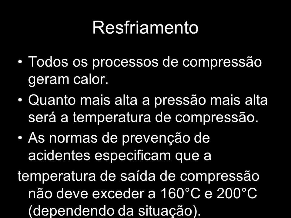 Resfriamento Todos os processos de compressão geram calor. Quanto mais alta a pressão mais alta será a temperatura de compressão. As normas de prevenç