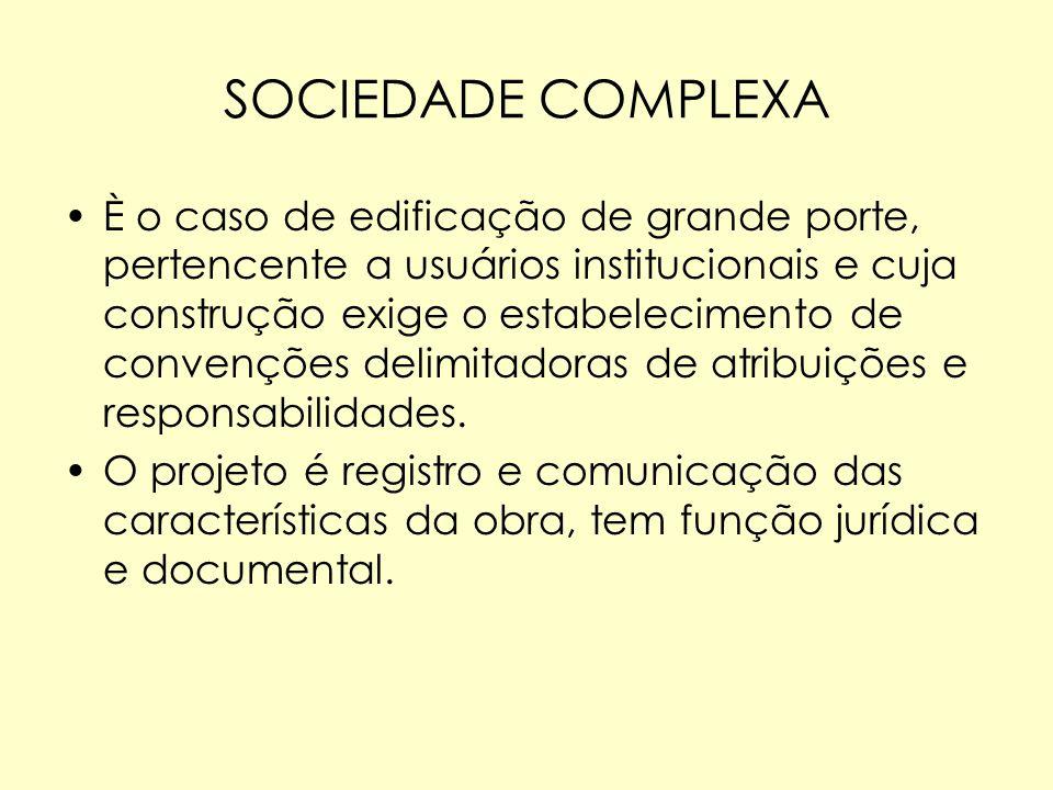 SOCIEDADE COMPLEXA È o caso de edificação de grande porte, pertencente a usuários institucionais e cuja construção exige o estabelecimento de convençõ
