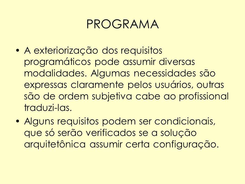 PROGRAMA A exteriorização dos requisitos programáticos pode assumir diversas modalidades.