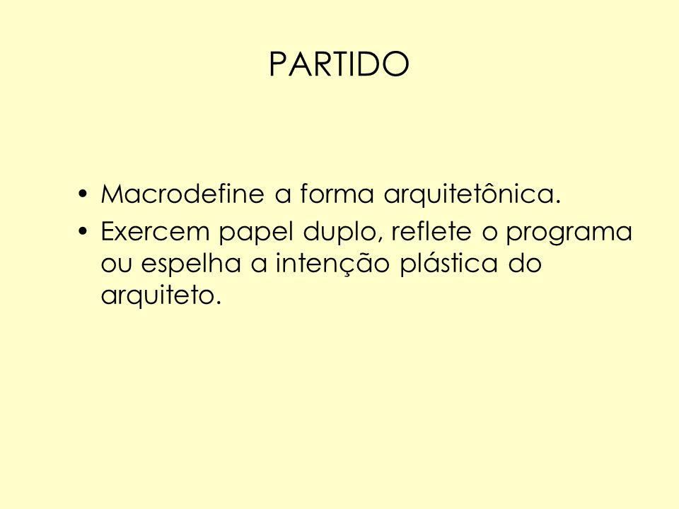 PARTIDO Macrodefine a forma arquitetônica. Exercem papel duplo, reflete o programa ou espelha a intenção plástica do arquiteto.