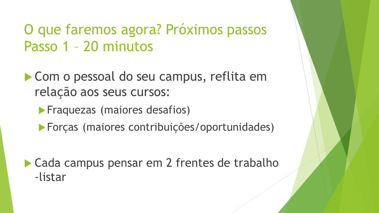 O que faremos agora? Próximos passos Passo 1 – 20 minutos  Com o pessoal do seu campus, reflita em relação aos seus cursos:  Fraquezas (maiores desa