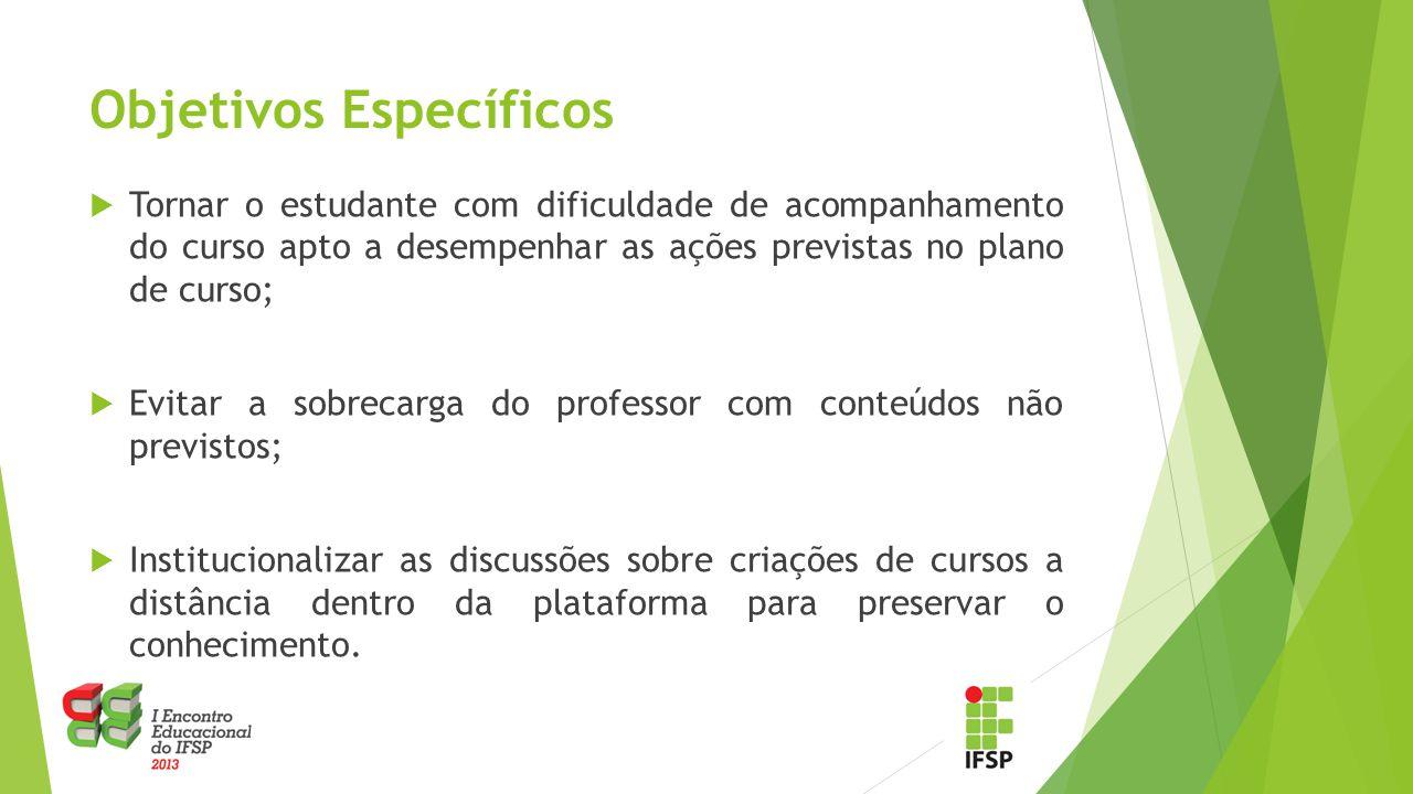 Objetivos Específicos  Tornar o estudante com dificuldade de acompanhamento do curso apto a desempenhar as ações previstas no plano de curso;  Evita