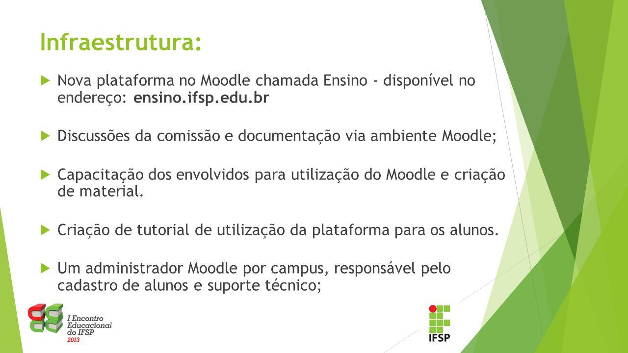 Infraestrutura:  Nova plataforma no Moodle chamada Ensino - disponível no endereço: ensino.ifsp.edu.br  Discussões da comissão e documentação via am