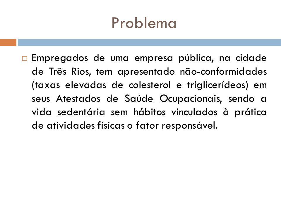 Problema  Empregados de uma empresa pública, na cidade de Três Rios, tem apresentado não-conformidades (taxas elevadas de colesterol e triglicerídeos