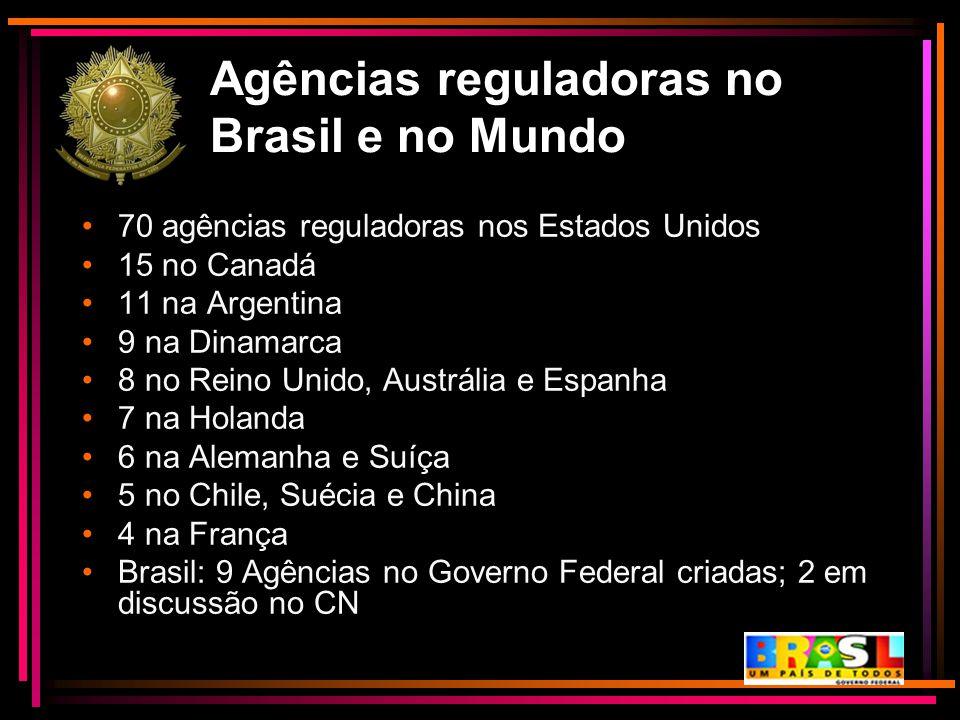 Agências reguladoras no Brasil e no Mundo 70 agências reguladoras nos Estados Unidos 15 no Canadá 11 na Argentina 9 na Dinamarca 8 no Reino Unido, Aus