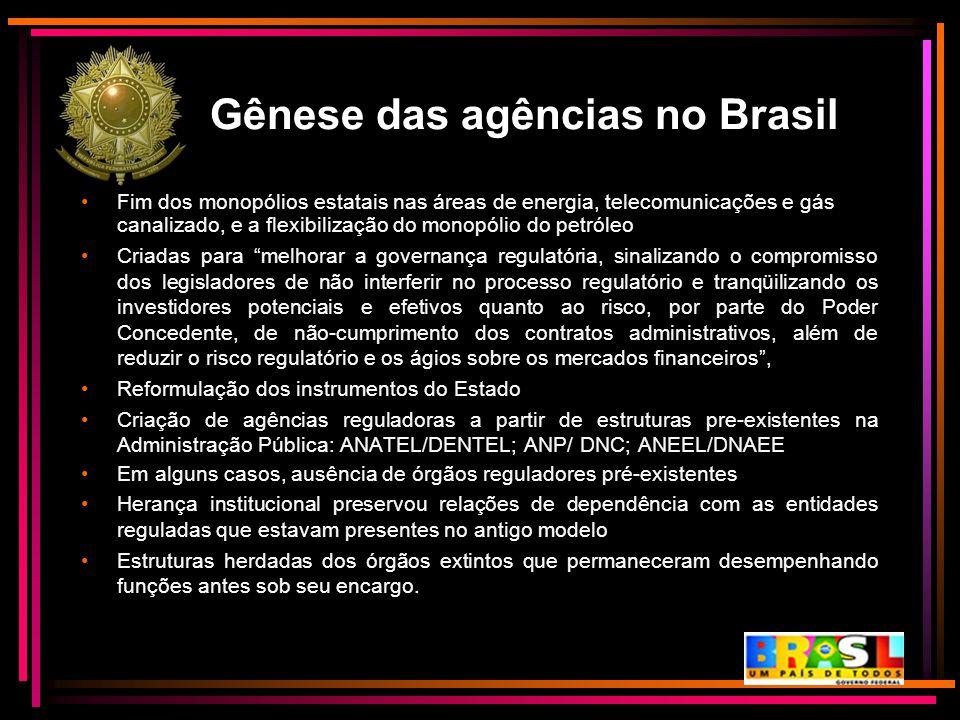 Gênese das agências no Brasil Fim dos monopólios estatais nas áreas de energia, telecomunicações e gás canalizado, e a flexibilização do monopólio do