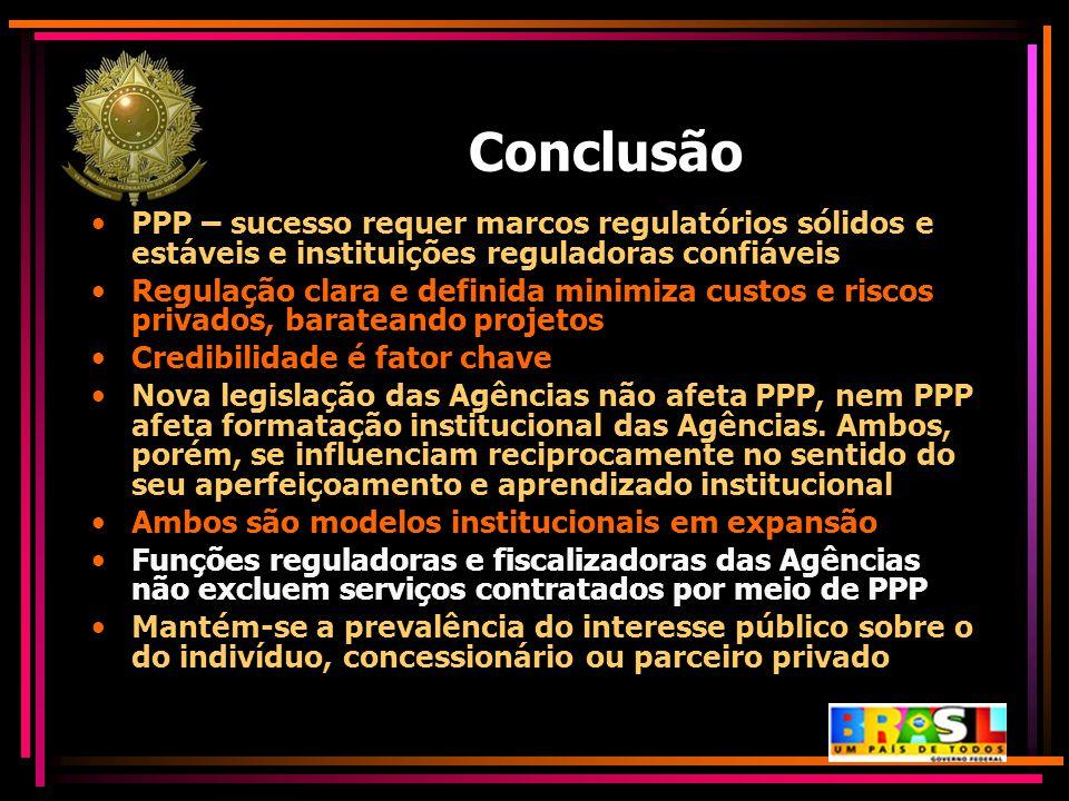 Conclusão PPP – sucesso requer marcos regulatórios sólidos e estáveis e instituições reguladoras confiáveis Regulação clara e definida minimiza custos