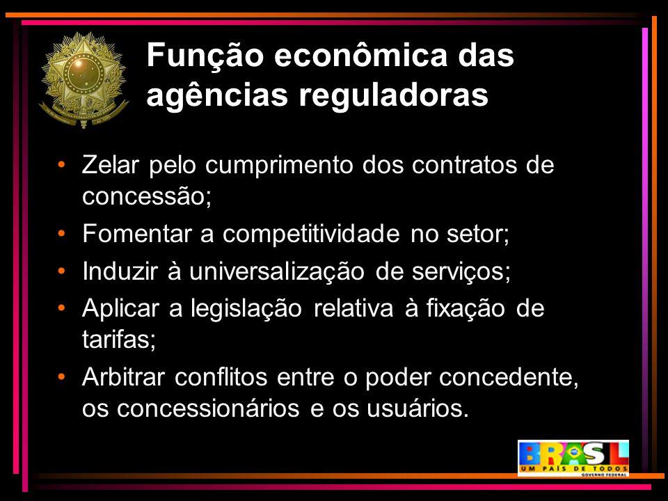 Função econômica das agências reguladoras Zelar pelo cumprimento dos contratos de concessão; Fomentar a competitividade no setor; Induzir à universali
