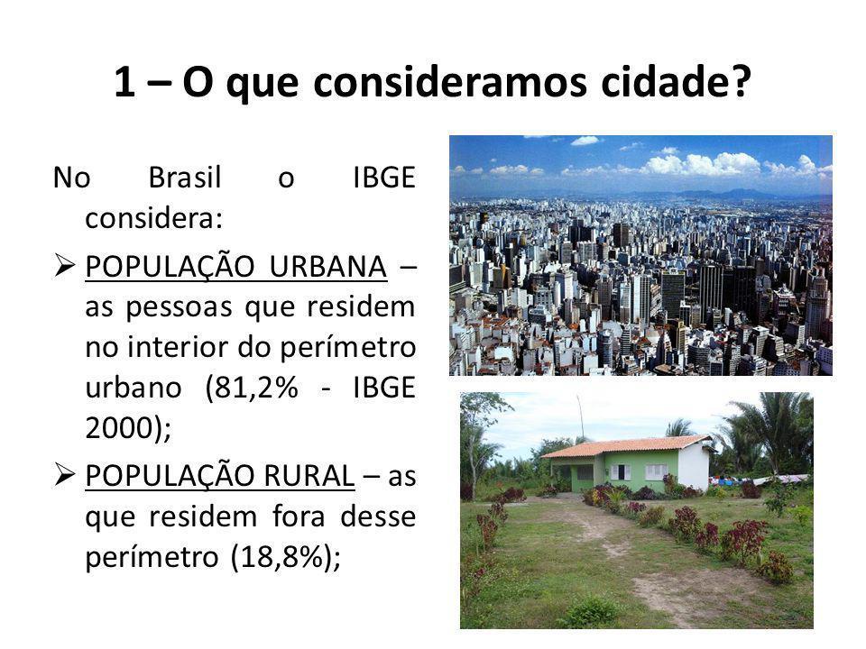 No Brasil o IBGE considera:  POPULAÇÃO URBANA – as pessoas que residem no interior do perímetro urbano (81,2% - IBGE 2000);  POPULAÇÃO RURAL – as qu